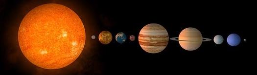zodiakalna znamenja in planeti osončja